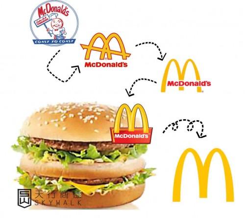 マクドナルドの商標の歴史